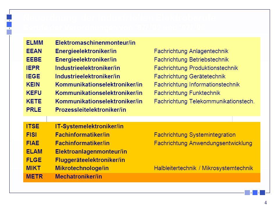 Neuordnung der industriellen Elektroberufe Berufe der Verordnungen von '87/ '92 und '97/ '98
