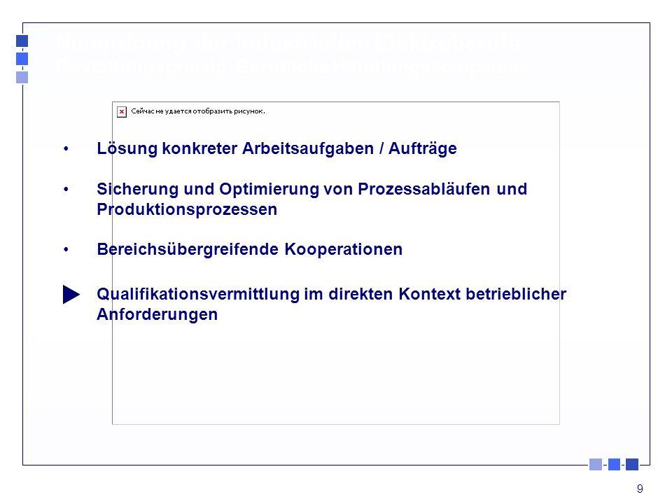 Neuordnung der industriellen Elektroberufe Gestaltungsprinzip: Berufliche Handlungskompetenz