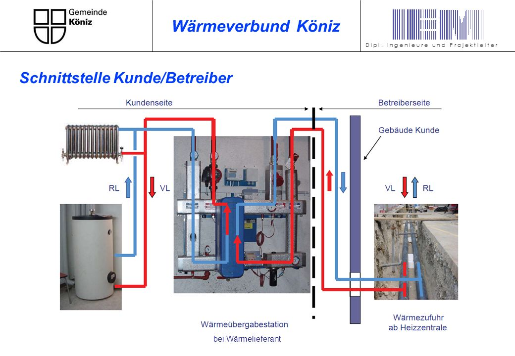 Wärmeverbund Köniz Schnittstelle Kunde/Betreiber bei Wärmelieferant