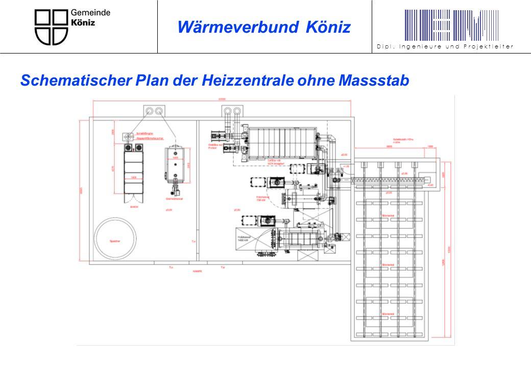 Wärmeverbund Köniz Schematischer Plan der Heizzentrale ohne Massstab