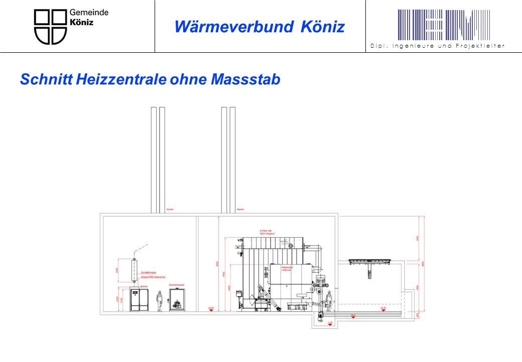 Wärmeverbund Köniz Schnitt Heizzentrale ohne Massstab