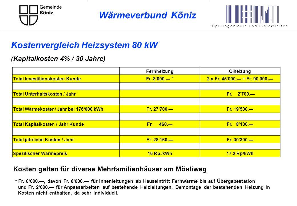 Wärmeverbund Köniz Kostenvergleich Heizsystem 80 kW