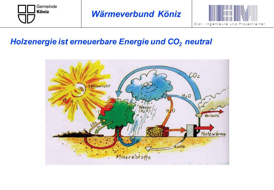 Wärmeverbund Köniz Holzenergie ist erneuerbare Energie und CO2 neutral