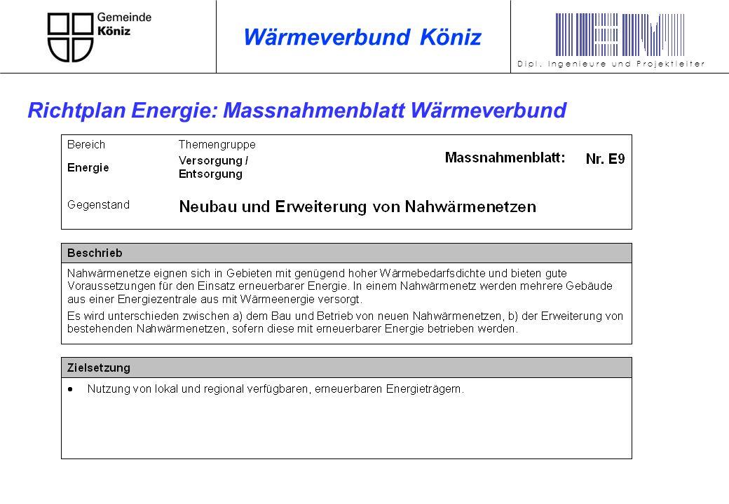Wärmeverbund Köniz Richtplan Energie: Massnahmenblatt Wärmeverbund