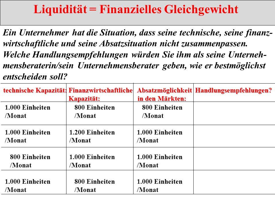 Liquidität = Finanzielles Gleichgewicht
