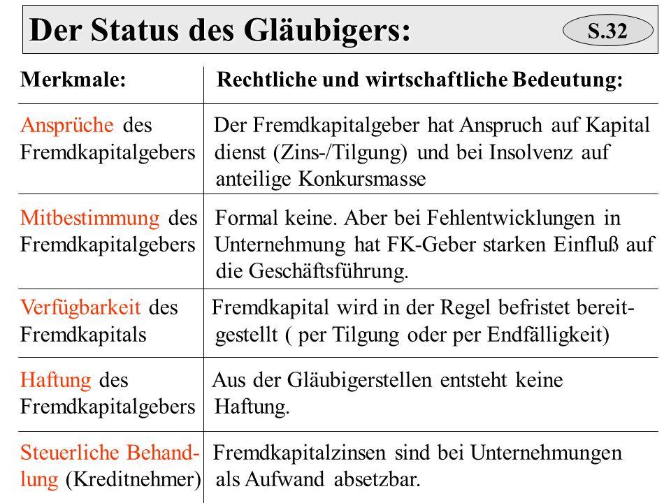 Der Status des Gläubigers: