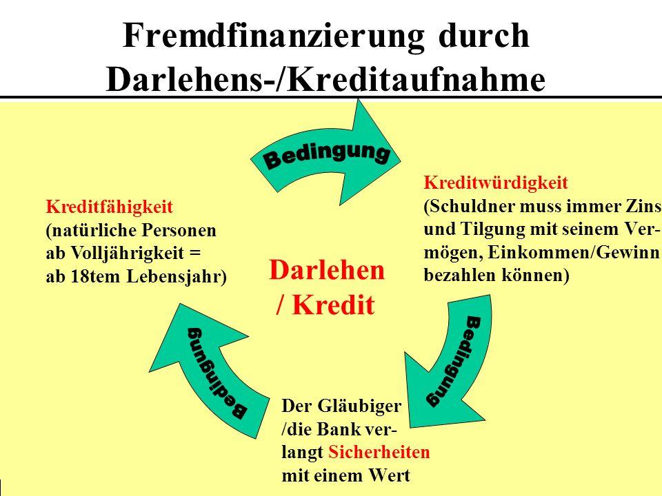 Fremdfinanzierung durch Darlehens-/Kreditaufnahme