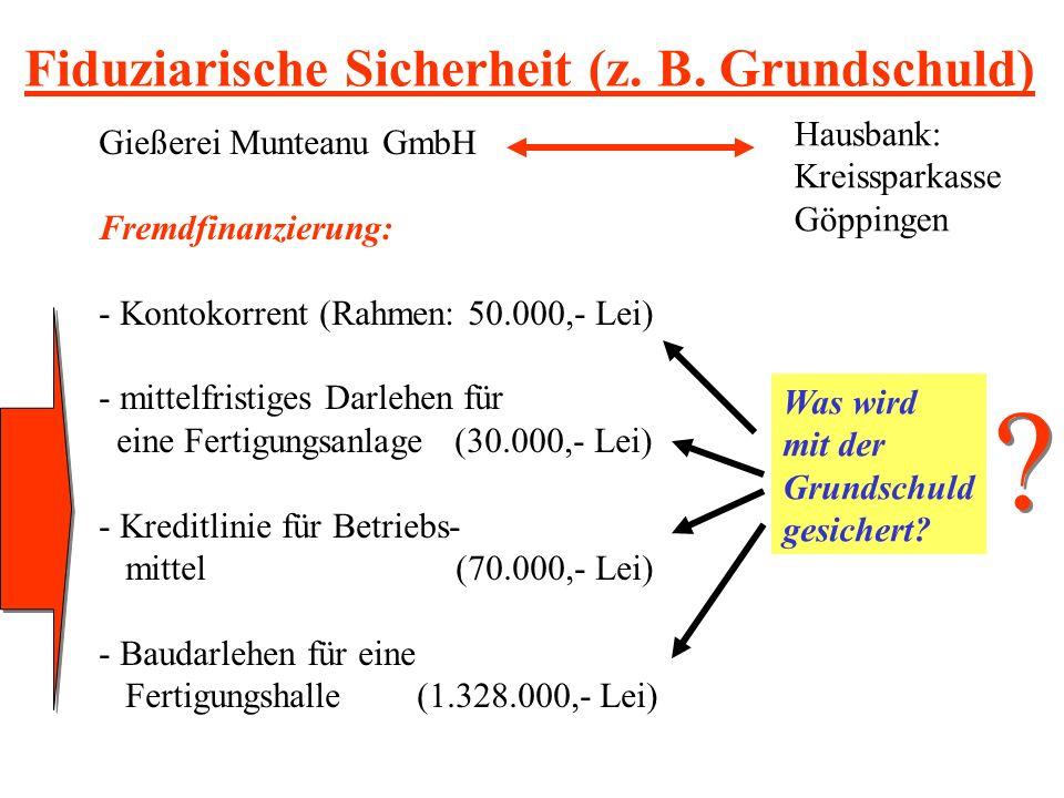 Fiduziarische Sicherheit (z. B. Grundschuld) Hausbank: