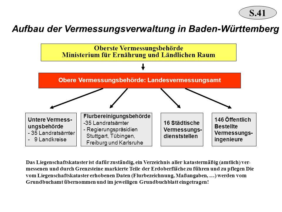Aufbau der Vermessungsverwaltung in Baden-Württemberg