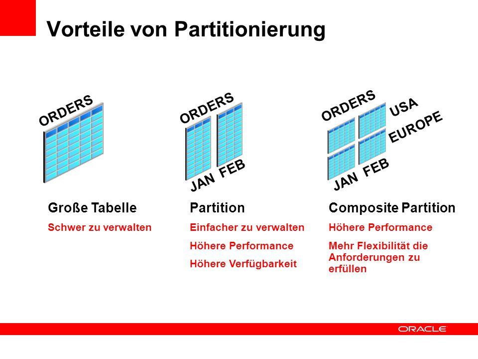 Vorteile von Partitionierung