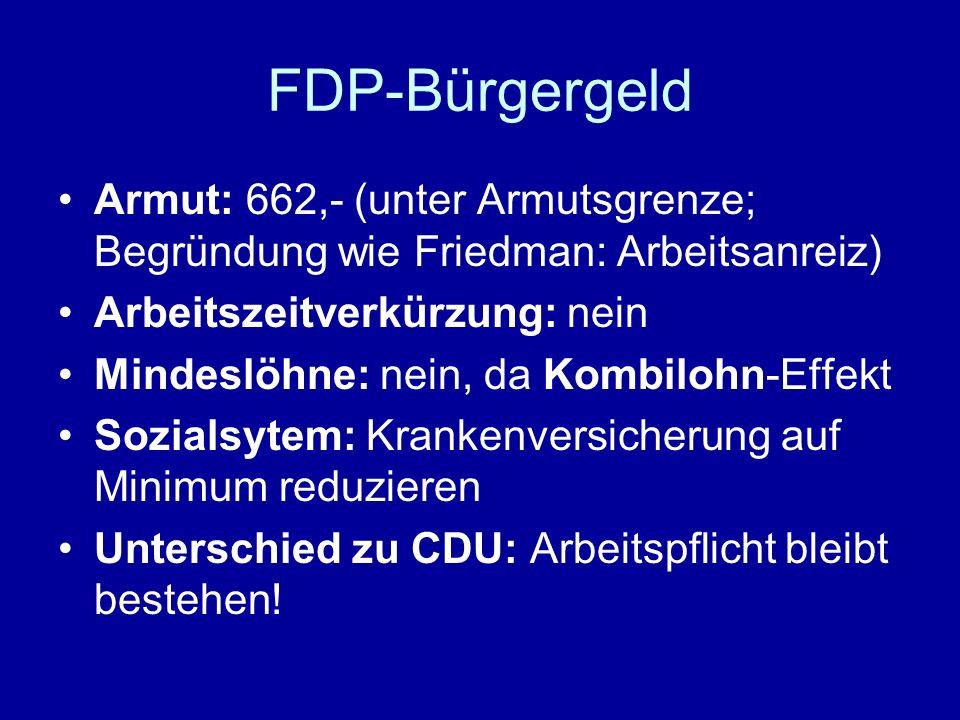 FDP-Bürgergeld Armut: 662,- (unter Armutsgrenze; Begründung wie Friedman: Arbeitsanreiz) Arbeitszeitverkürzung: nein.
