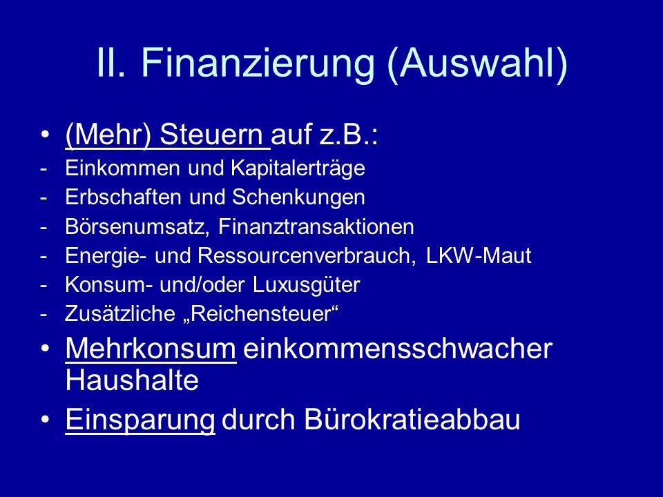 II. Finanzierung (Auswahl)