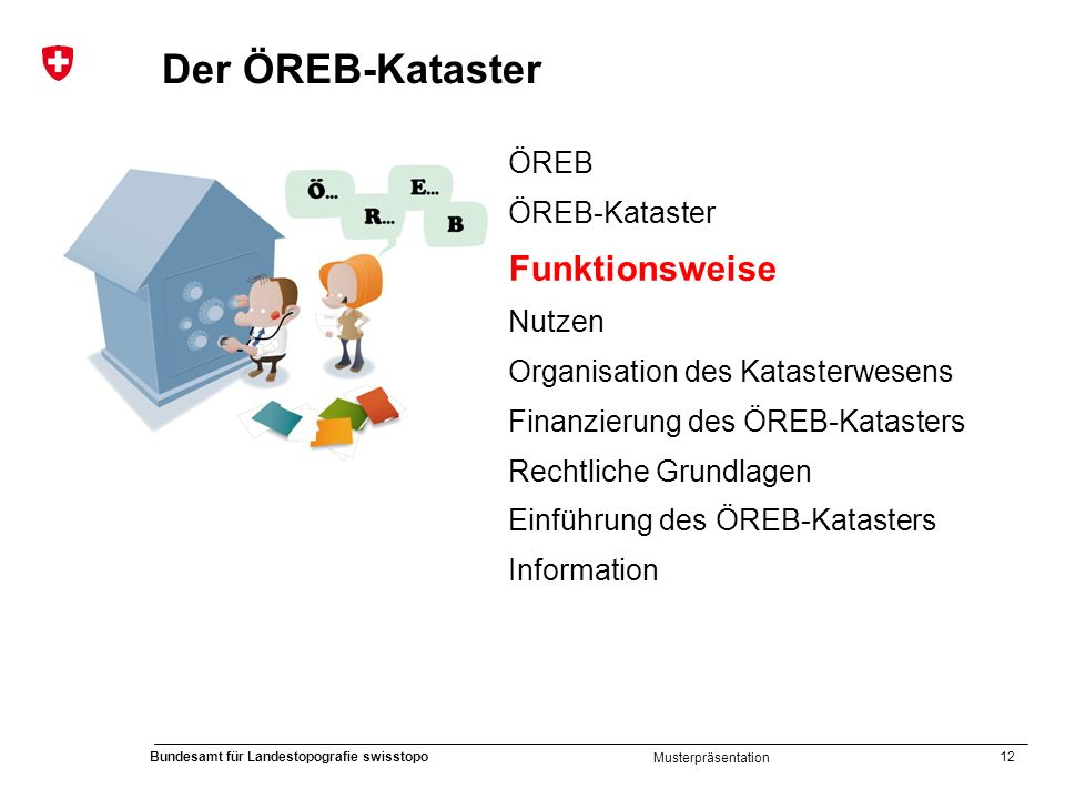 Der ÖREB-Kataster Funktionsweise ÖREB ÖREB-Kataster Nutzen