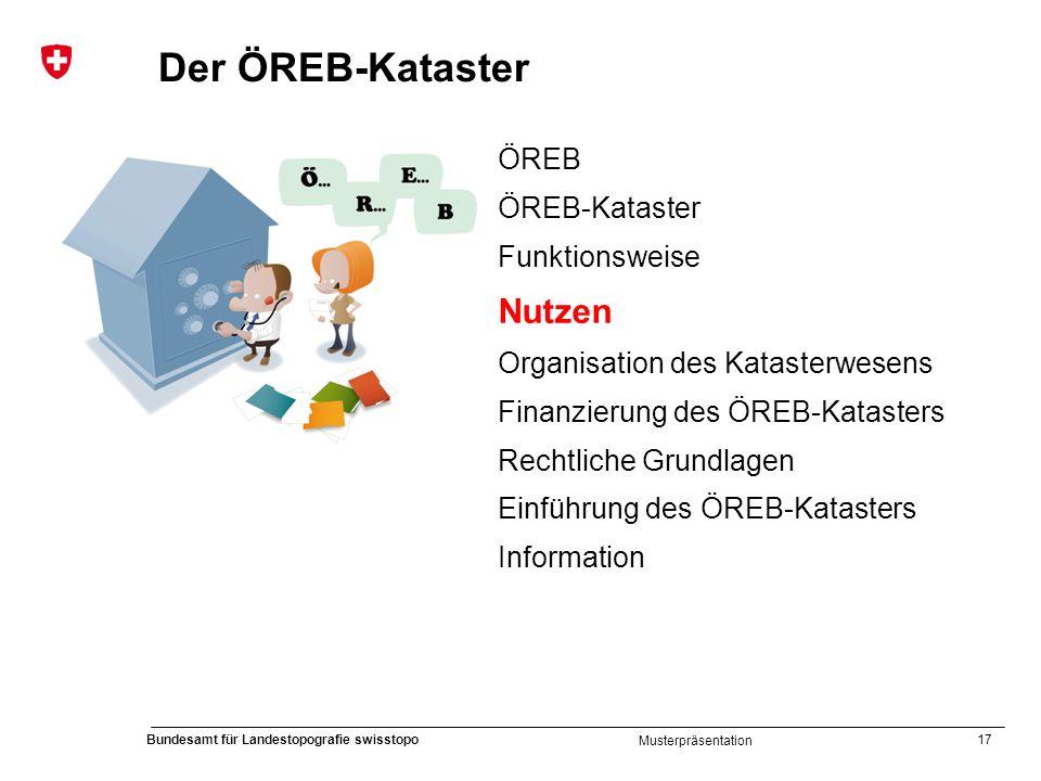 Der ÖREB-Kataster Nutzen ÖREB ÖREB-Kataster Funktionsweise