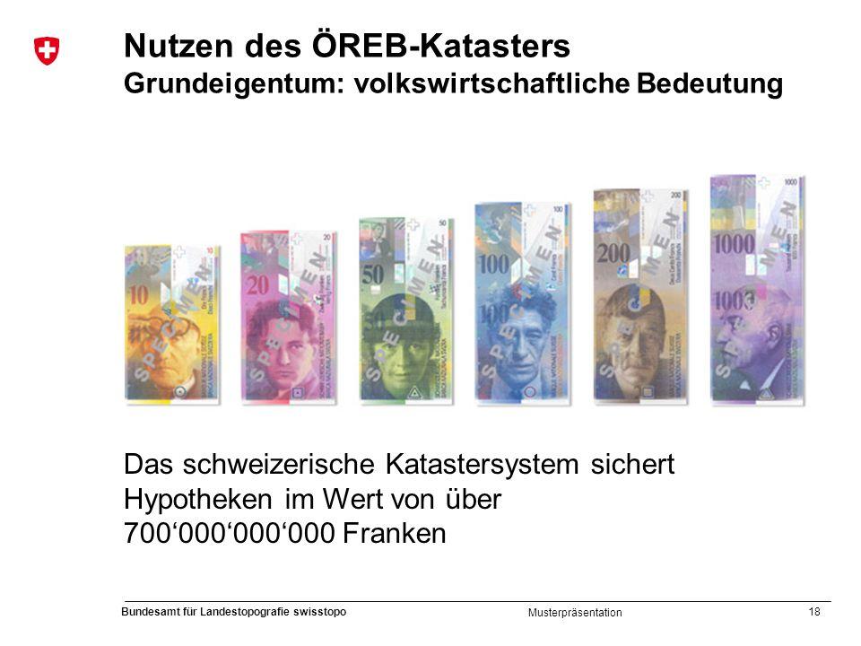 Nutzen des ÖREB-Katasters Grundeigentum: volkswirtschaftliche Bedeutung