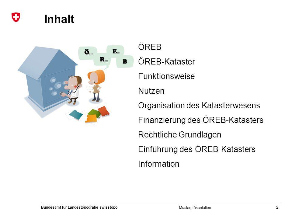 Inhalt ÖREB ÖREB-Kataster Funktionsweise Nutzen