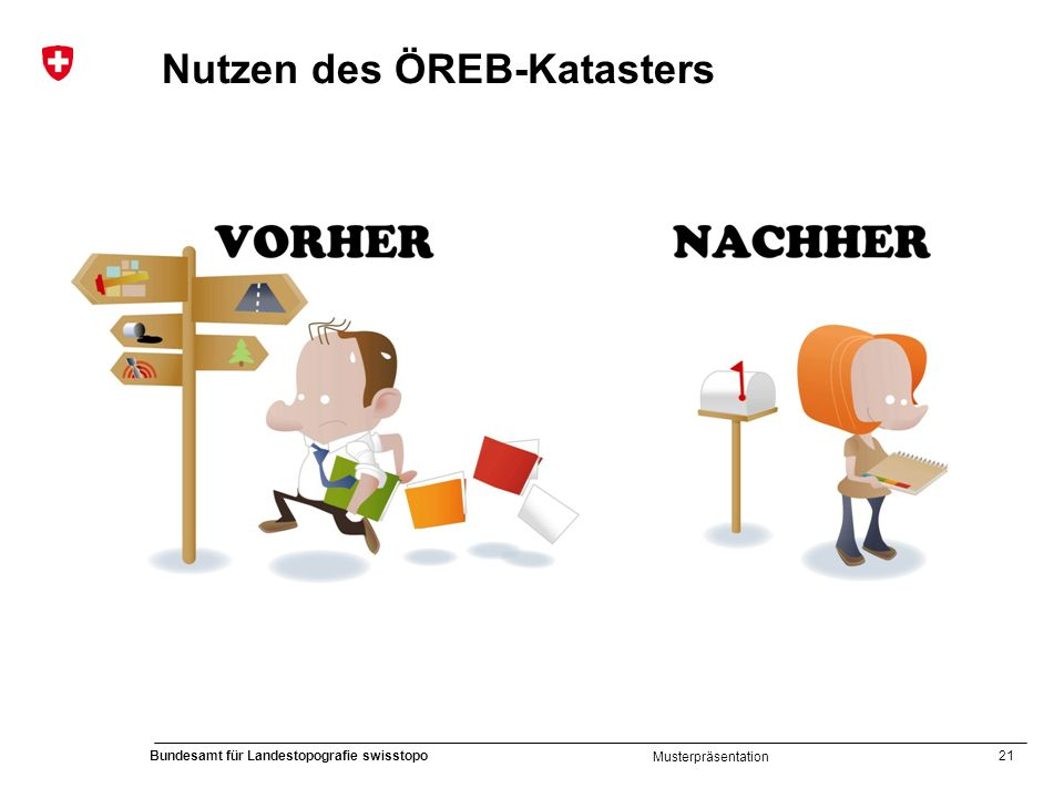 Nutzen des ÖREB-Katasters