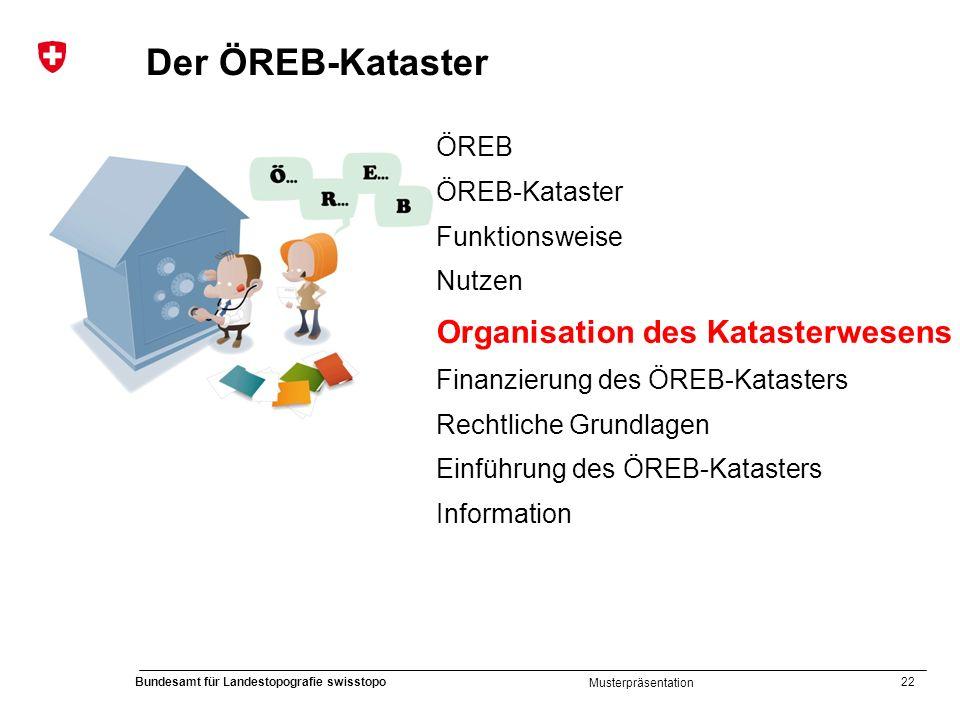 Der ÖREB-Kataster Organisation des Katasterwesens ÖREB ÖREB-Kataster