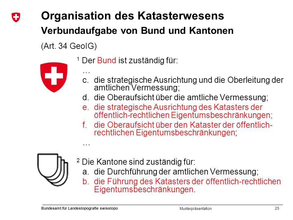 Organisation des Katasterwesens Verbundaufgabe von Bund und Kantonen (Art. 34 GeoIG)