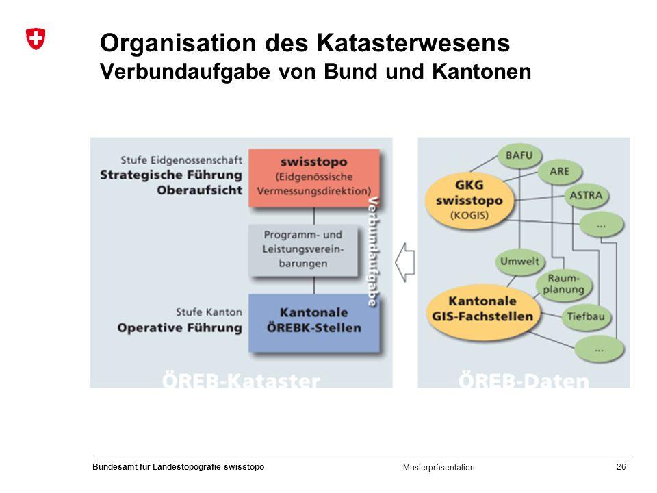 Organisation des Katasterwesens Verbundaufgabe von Bund und Kantonen