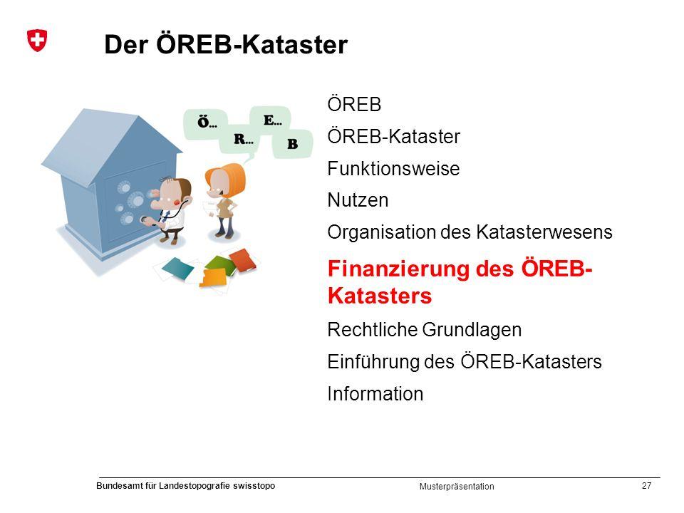 Der ÖREB-Kataster Finanzierung des ÖREB-Katasters ÖREB ÖREB-Kataster