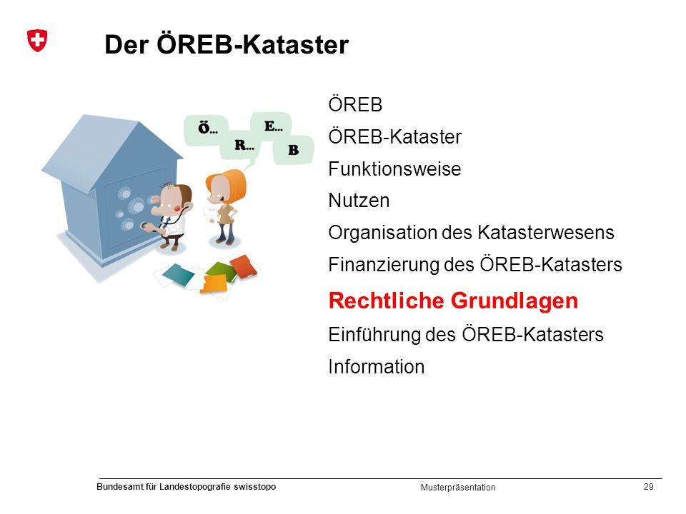 Der ÖREB-Kataster Rechtliche Grundlagen ÖREB ÖREB-Kataster