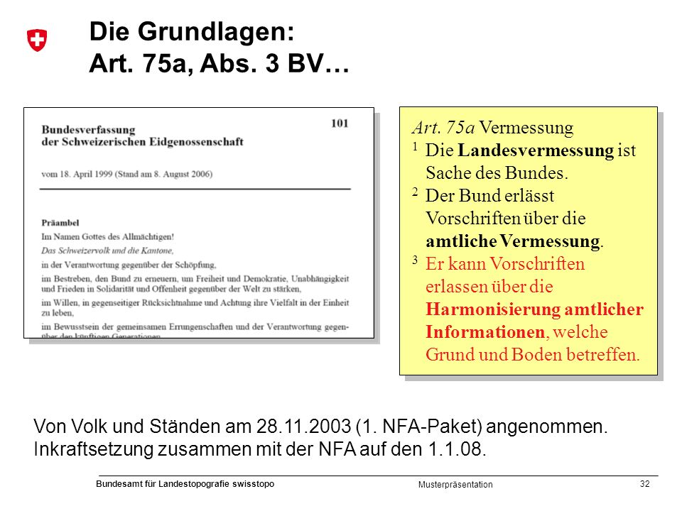 Die Grundlagen: Art. 75a, Abs. 3 BV… Art. 75a Vermessung