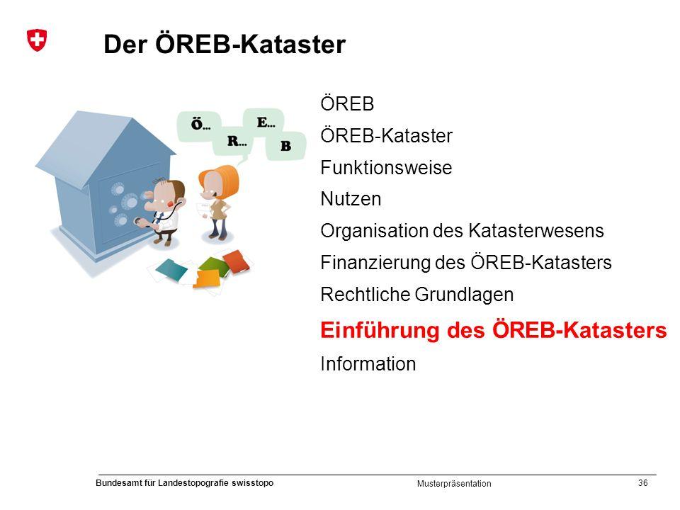 Der ÖREB-Kataster Einführung des ÖREB-Katasters ÖREB ÖREB-Kataster