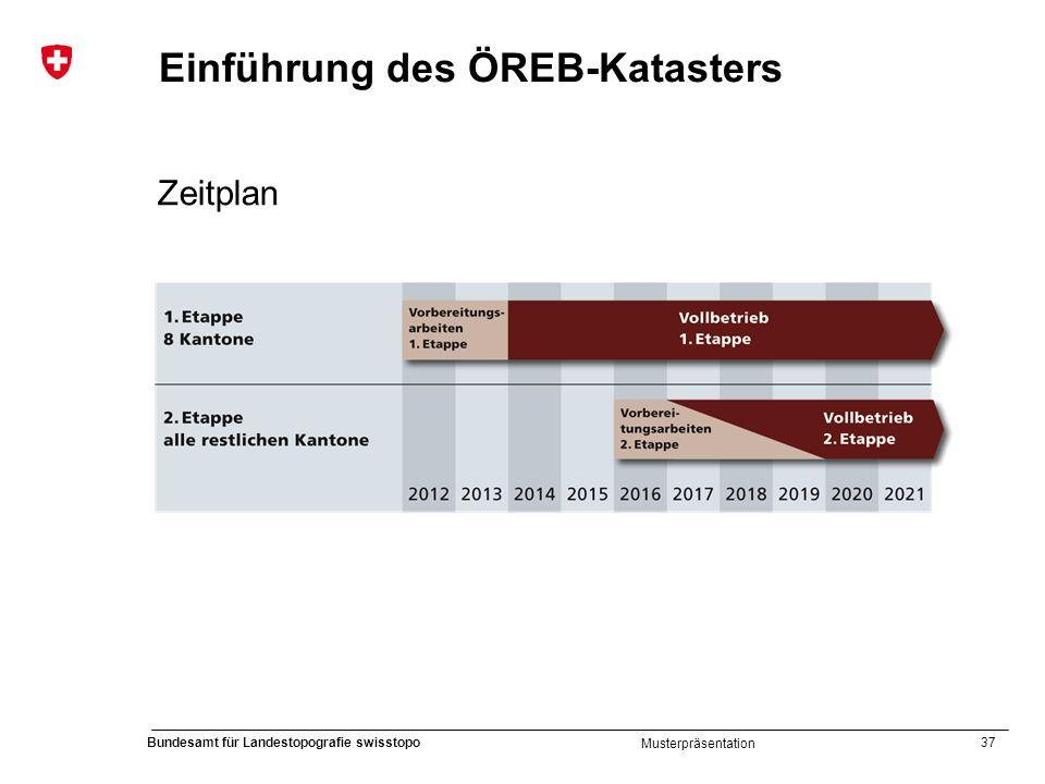 Einführung des ÖREB-Katasters