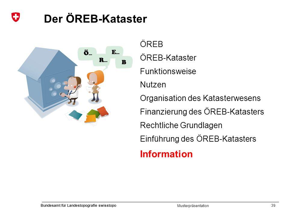 Der ÖREB-Kataster Information ÖREB ÖREB-Kataster Funktionsweise Nutzen