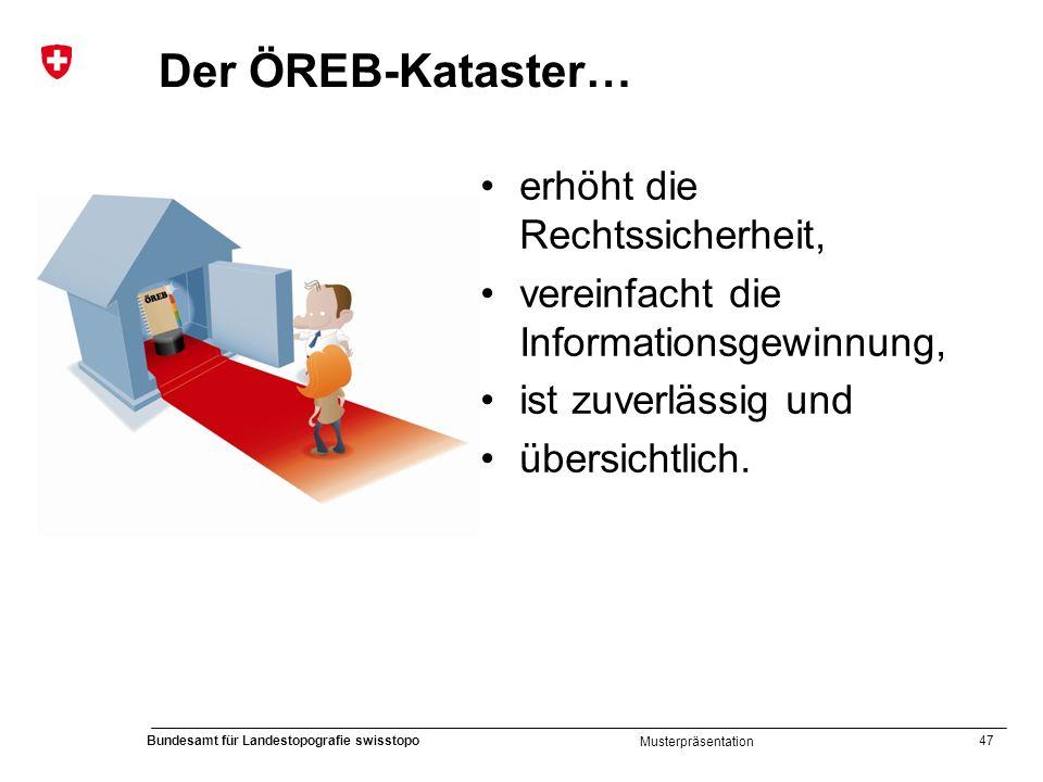 Der ÖREB-Kataster… erhöht die Rechtssicherheit,