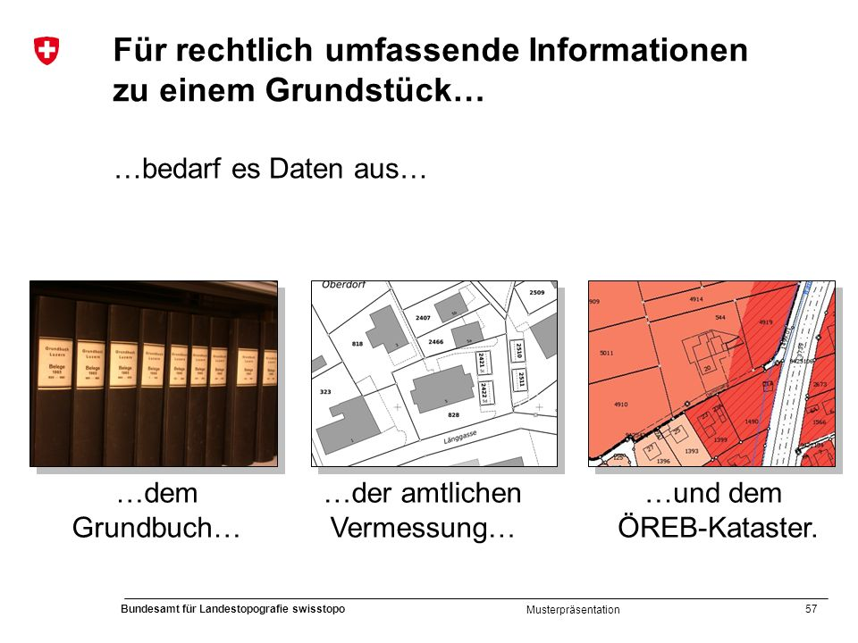 Für rechtlich umfassende Informationen zu einem Grundstück…