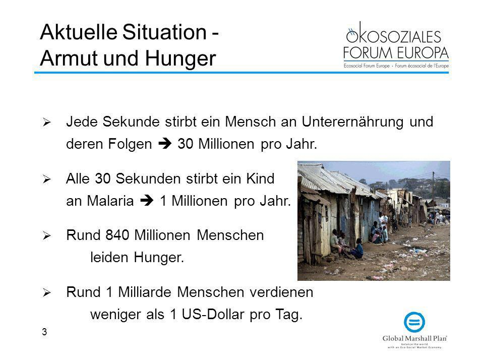Aktuelle Situation - Armut und Hunger