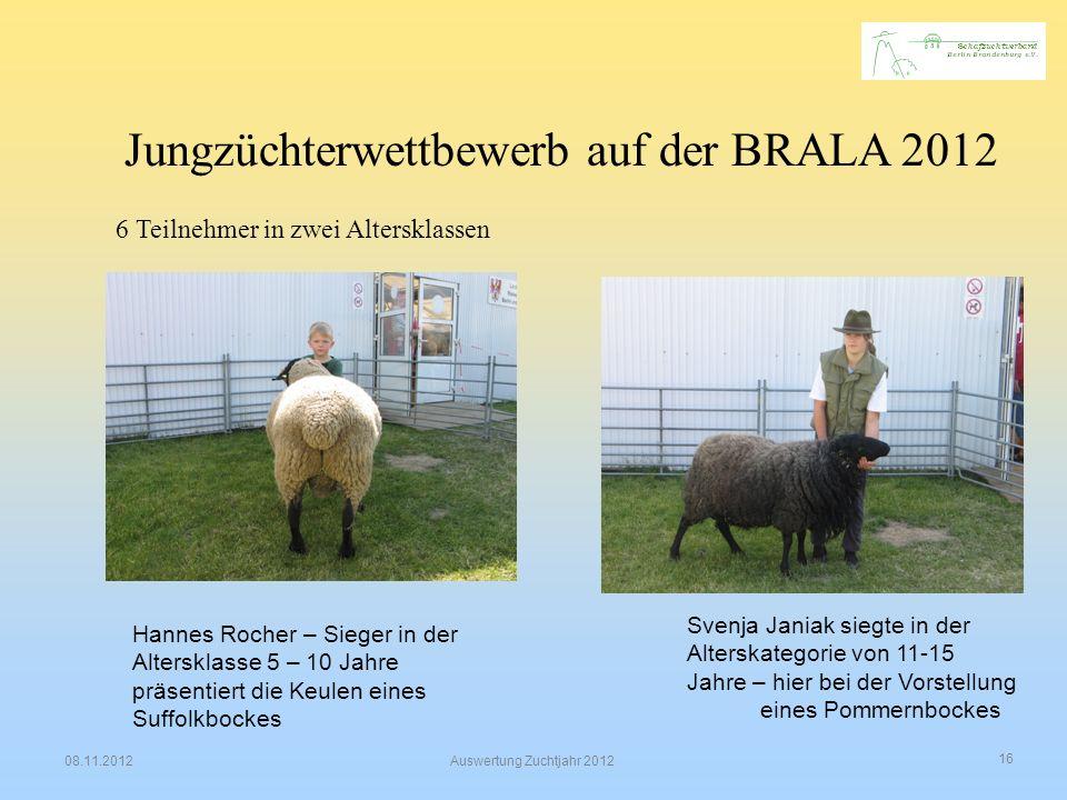 Jungzüchterwettbewerb auf der BRALA 2012