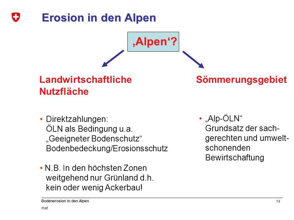 Erosion in den Alpen 'Alpen' Landwirtschaftliche Nutzfläche