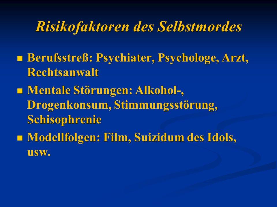 Risikofaktoren des Selbstmordes
