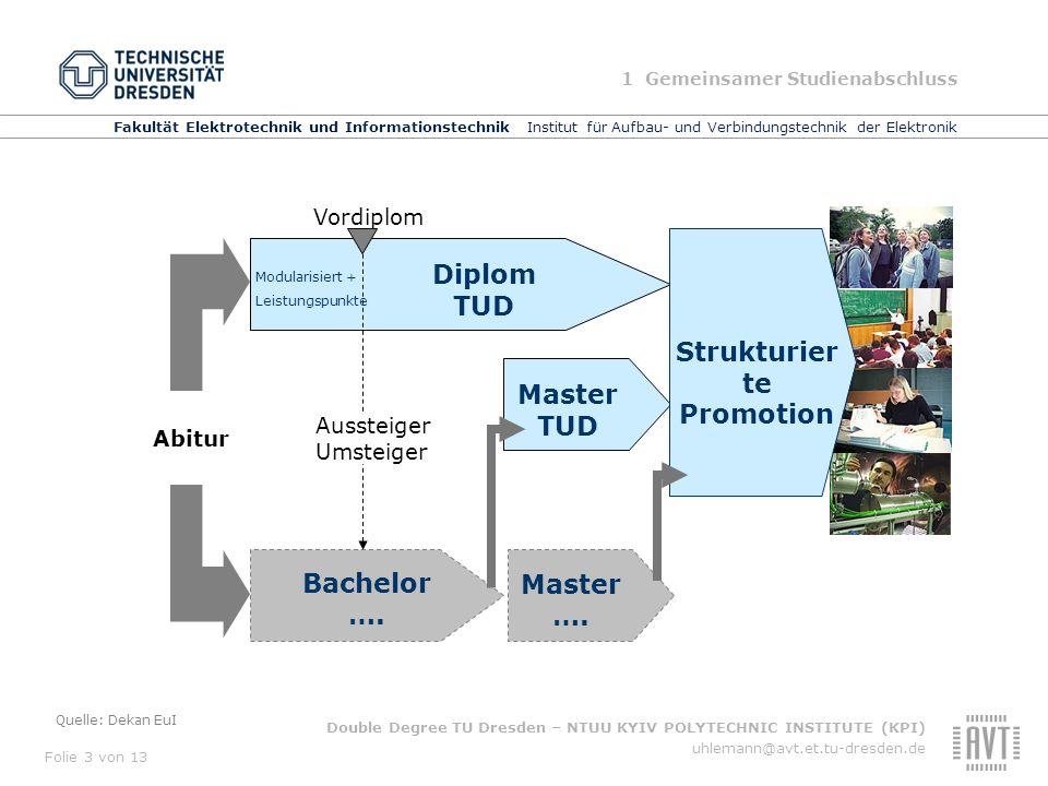 Strukturierte Promotion Diplom TUD Master …. Bachelor