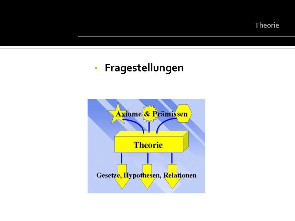 1. Einleitung 1.6 Theorien Theorie Fragestellungen