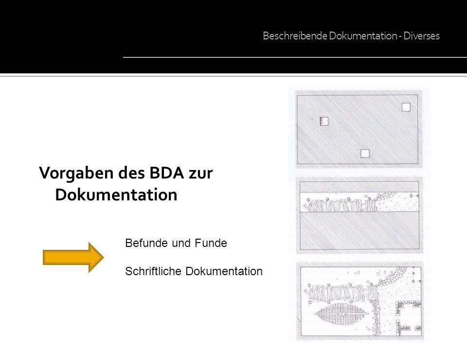 Vorgaben des BDA zur Dokumentation