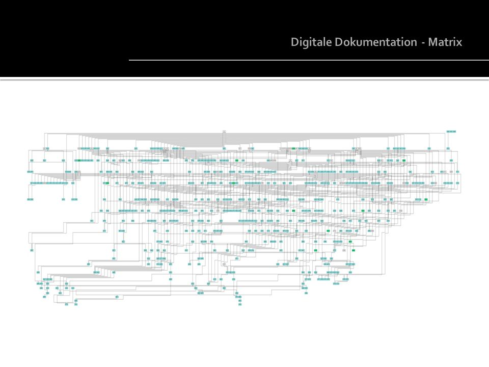 Digitale Dokumentation - Matrix