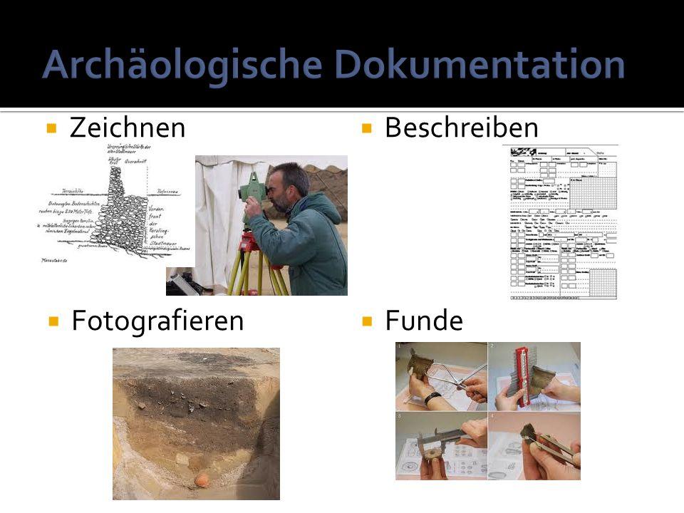 Archäologische Dokumentation