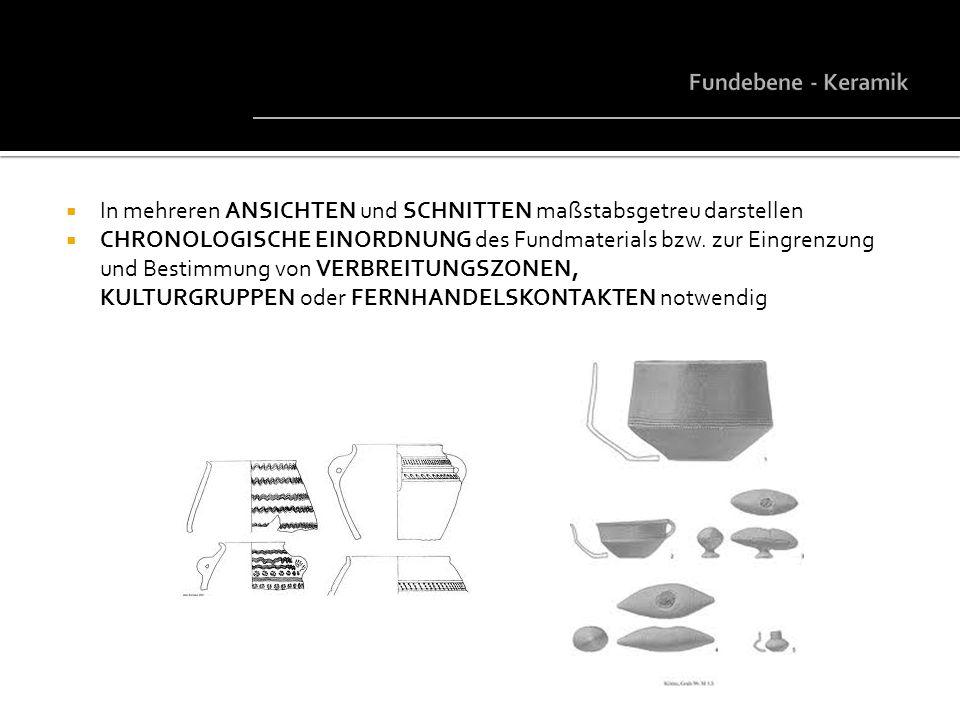 Fundebene - Keramik In mehreren ANSICHTEN und SCHNITTEN maßstabsgetreu darstellen.