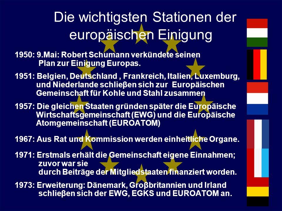 Die wichtigsten Stationen der europäischen Einigung
