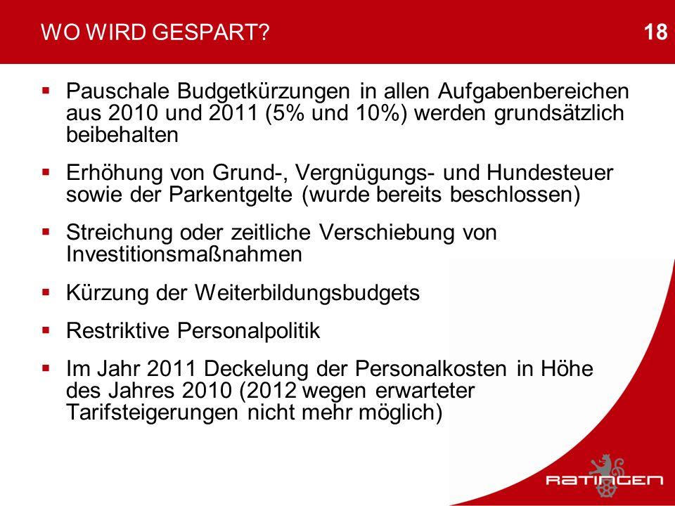 WO WIRD GESPART Pauschale Budgetkürzungen in allen Aufgabenbereichen aus 2010 und 2011 (5% und 10%) werden grundsätzlich beibehalten.