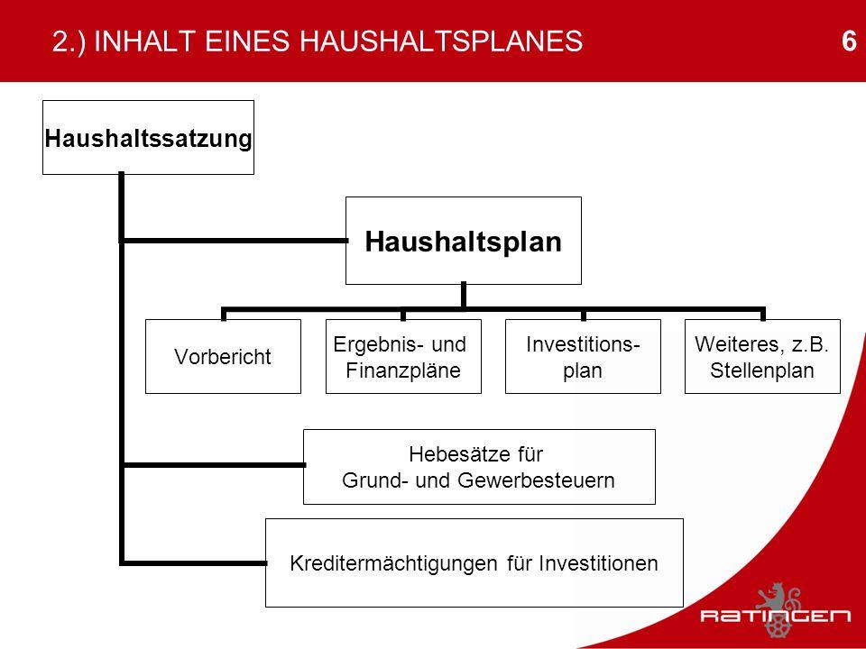 2.) INHALT EINES HAUSHALTSPLANES