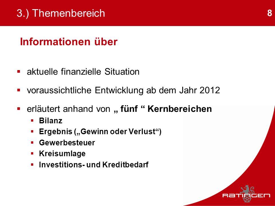 Informationen über 3.) Themenbereich aktuelle finanzielle Situation