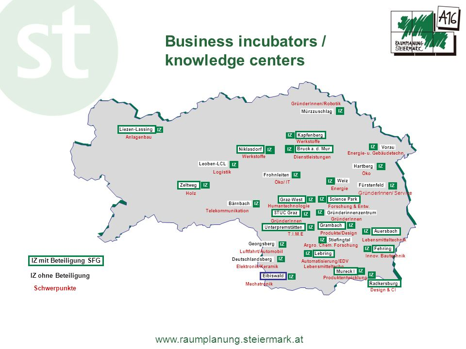 Business incubators / knowledge centers