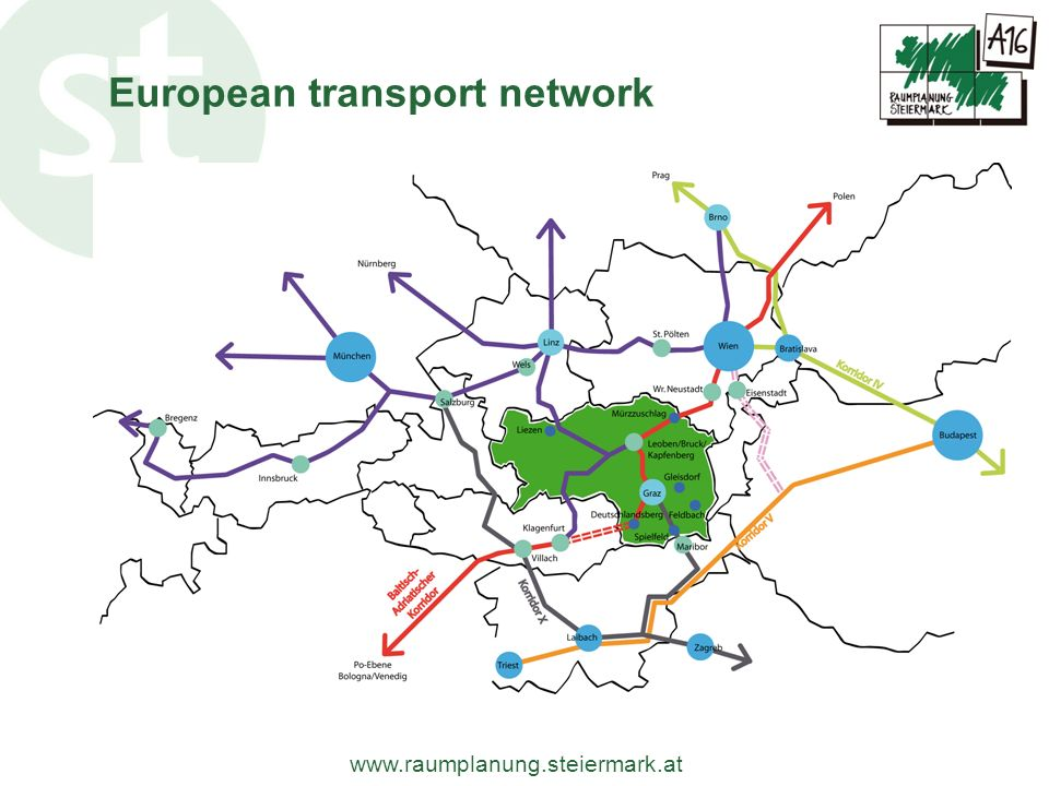 European transport network