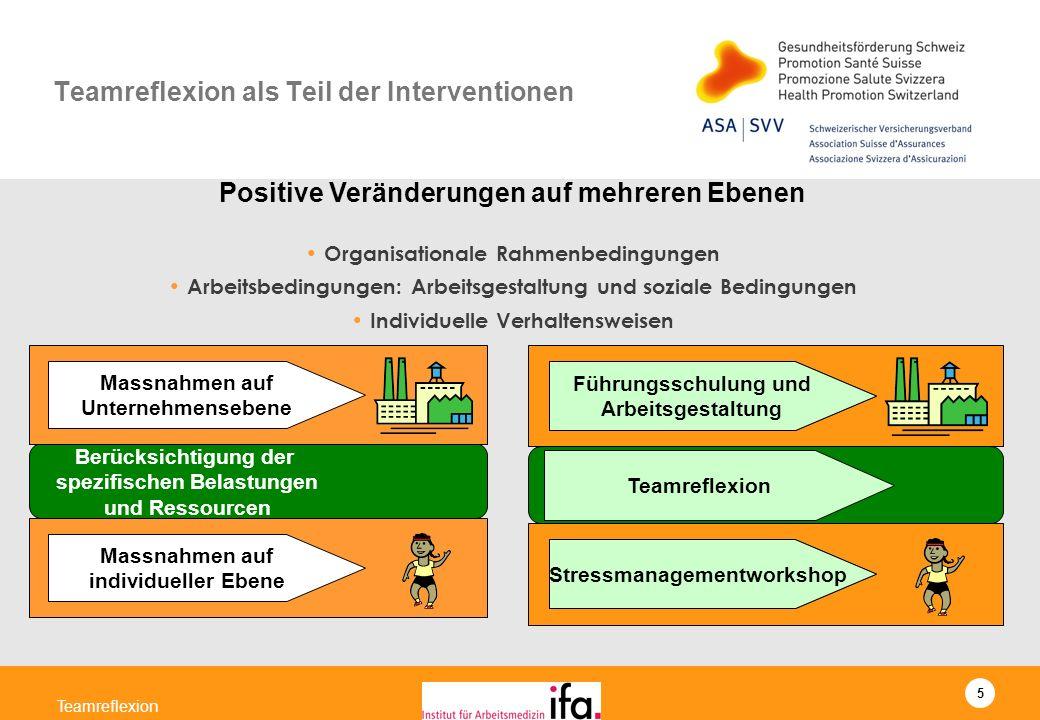 Teamreflexion als Teil der Interventionen