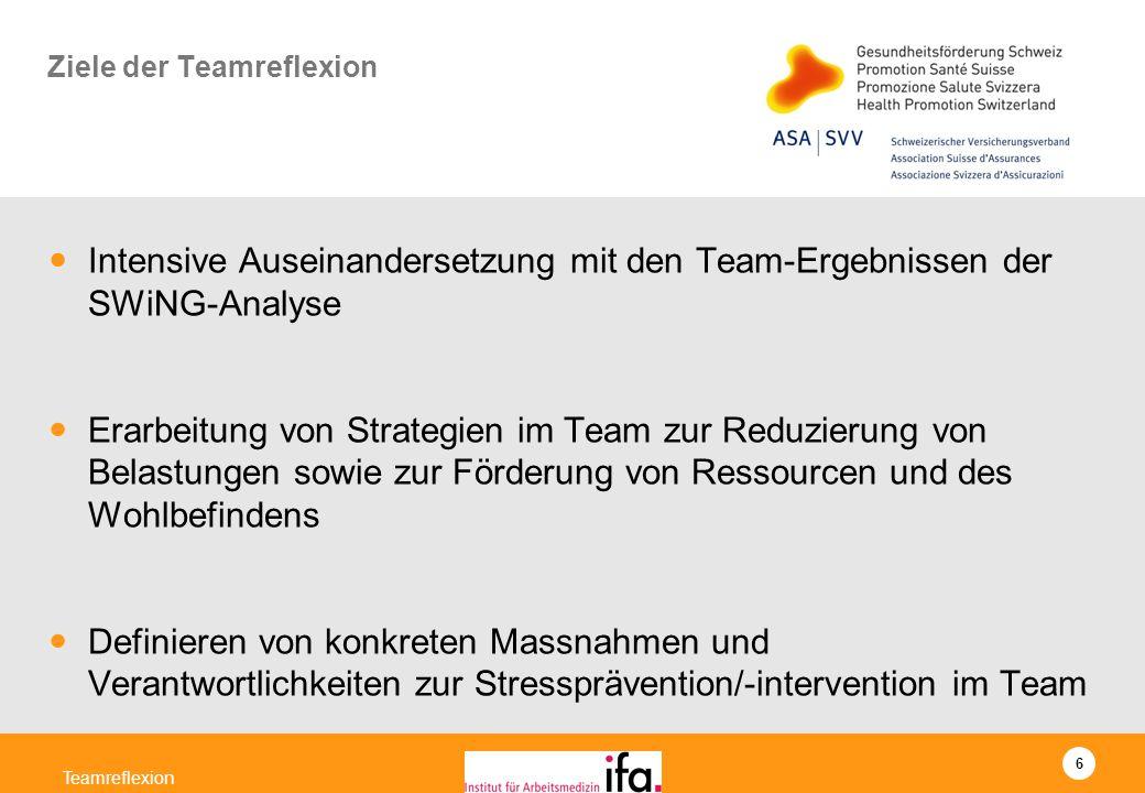 Ziele der Teamreflexion